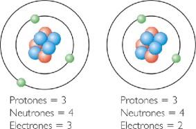 Concepto de oxidacin el nmero de oxidacin se define como el nmero de electrones que un elemento puede ganar o perder cuando se combina con los tomos de otro elemento urtaz Gallery