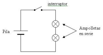 circuito001