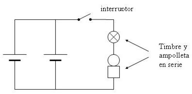 circuito005