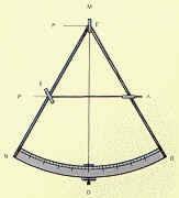 invenciones del siglo xv que permitieron el descubrimiento de america