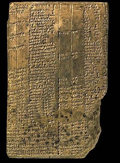 Mesopotamia Escritura Cuneiforme