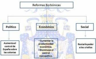 borbonicas006