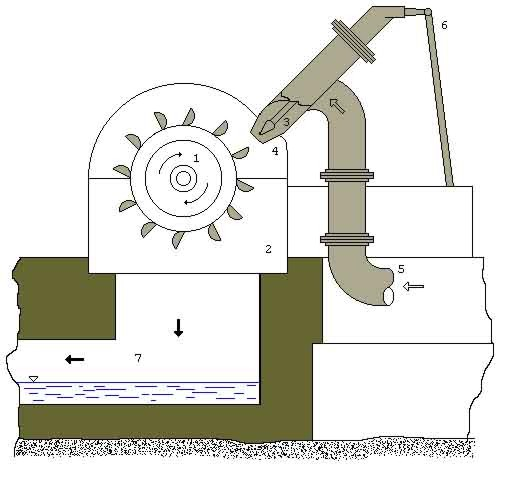 centralhidro035