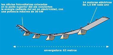 electricidadUsos002
