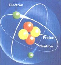 Masa atmica masa molecular y unidad de masa atmica masa atmica protones ms neutrones urtaz Image collections