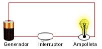 Electricidad definicion fisica