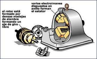electricidadUsos004