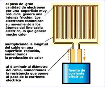 electricidadUsos006