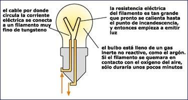 electricidadUsos007