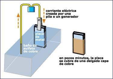 electricidadUsos009