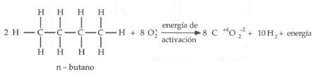 energiaquimica006