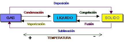 materiaenergia001
