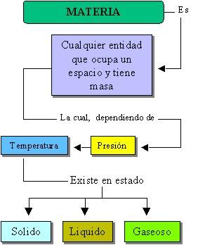 materiaenergia003