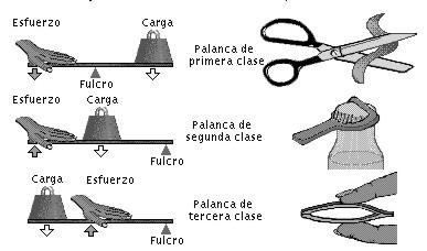 palanca002