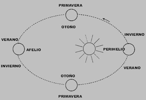TierraEstac1.jpg