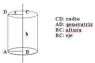 Cilindro área Y Volumen