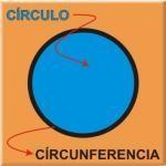 circunferencia015