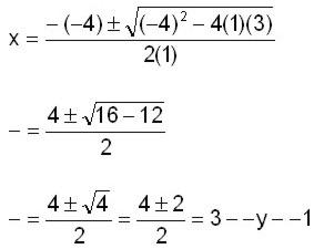 Álgebra: Resolver ecuaciones