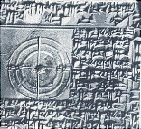 Los antiguos babilonios, genios matemáticos