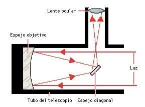 telescopiiotipo005